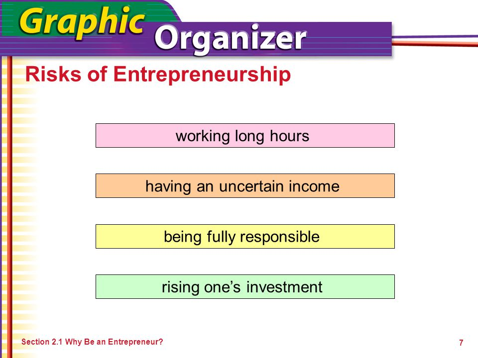 Risks of Entrepreneurship Section 2.1 Why Be an Entrepreneur? 7 working long hours having an uncertain income being fully responsible rising one's inv