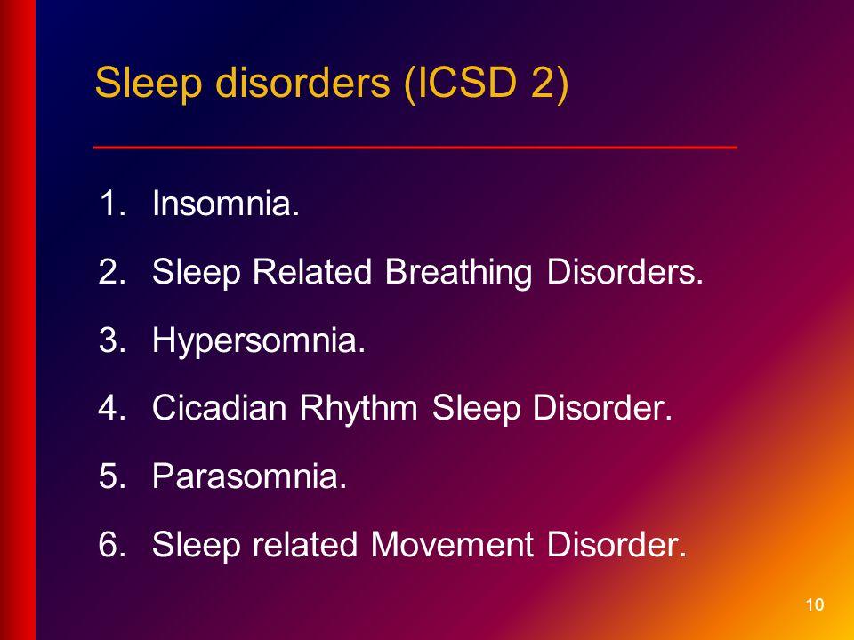 10 Sleep disorders (ICSD 2) ___________________________ 1.Insomnia.