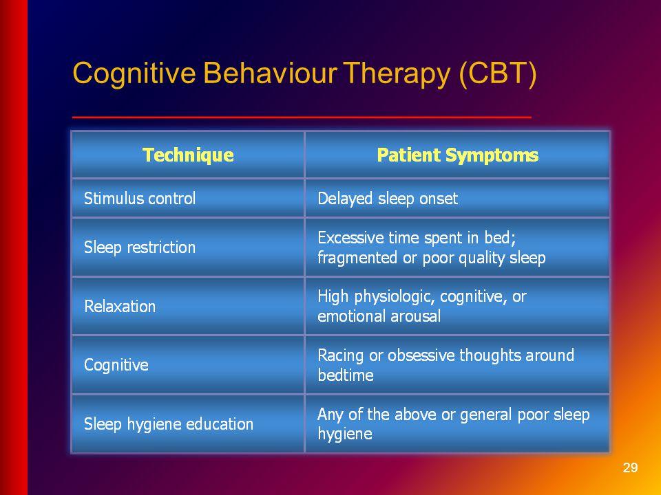 29 Cognitive Behaviour Therapy (CBT) ____________________________