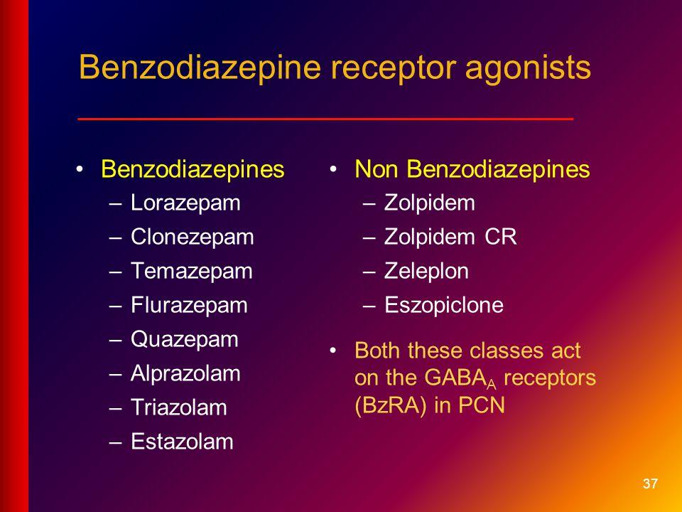 Benzodiazepines –Lorazepam –Clonezepam –Temazepam –Flurazepam –Quazepam –Alprazolam –Triazolam –Estazolam Non Benzodiazepines –Zolpidem –Zolpidem CR –Zeleplon –Eszopiclone Both these classes act on the GABA A receptors (BzRA) in PCN 37 Benzodiazepine receptor agonists __________________________