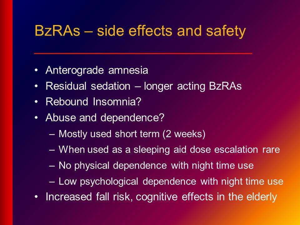 Anterograde amnesia Residual sedation – longer acting BzRAs Rebound Insomnia.
