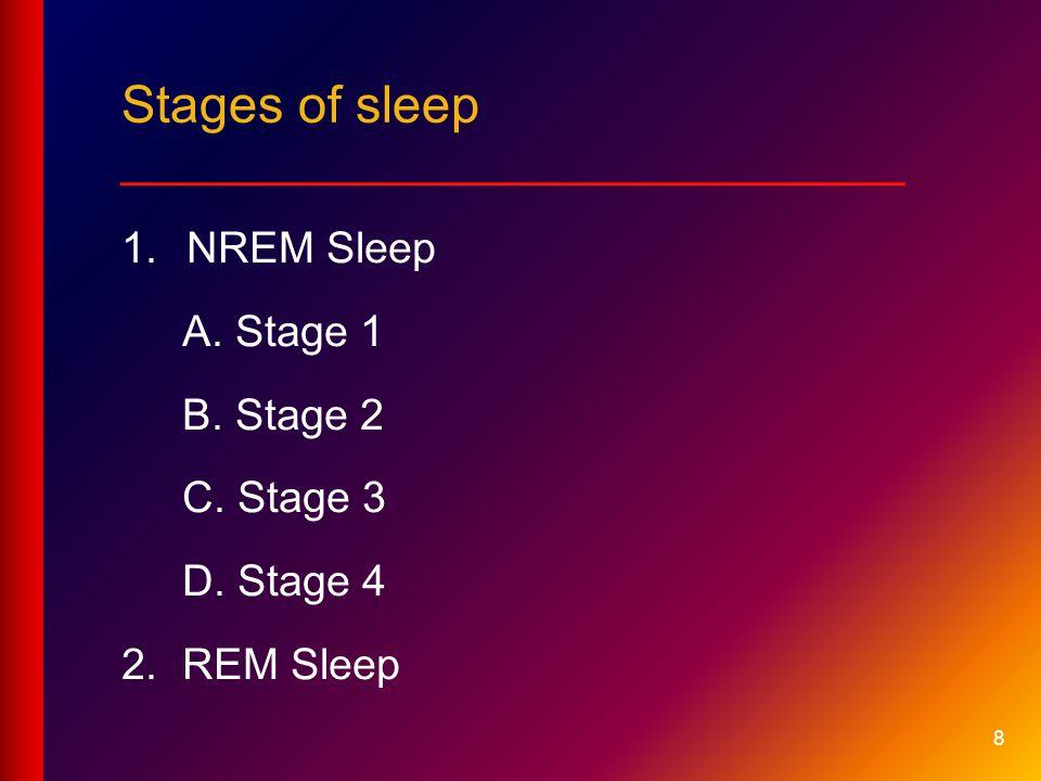 8 Stages of sleep ___________________________ 1.NREM Sleep A.
