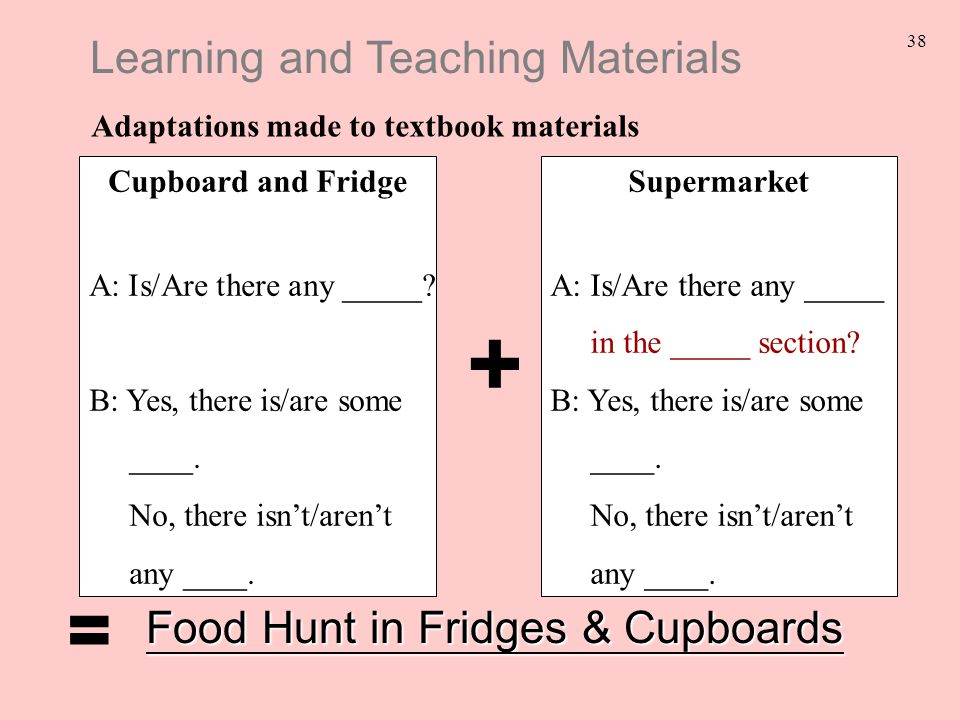 38 Learning and Teaching Materials Supermarket A: Is/Are there any _____ in the _____ section? B: Yes, there is/are some ____. No, there isn't/aren't