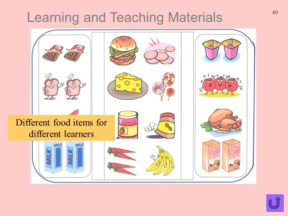 40 Learning and Teaching Materials Different food items for different learners