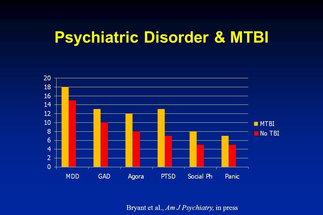 Psychiatric Disorder & MTBI Bryant et al., Am J Psychiatry, in press
