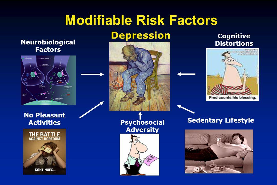 Modifiable Risk Factors Neurobiological Factors Cognitive Distortions No Pleasant Activities Sedentary Lifestyle Psychosocial Adversity Depression