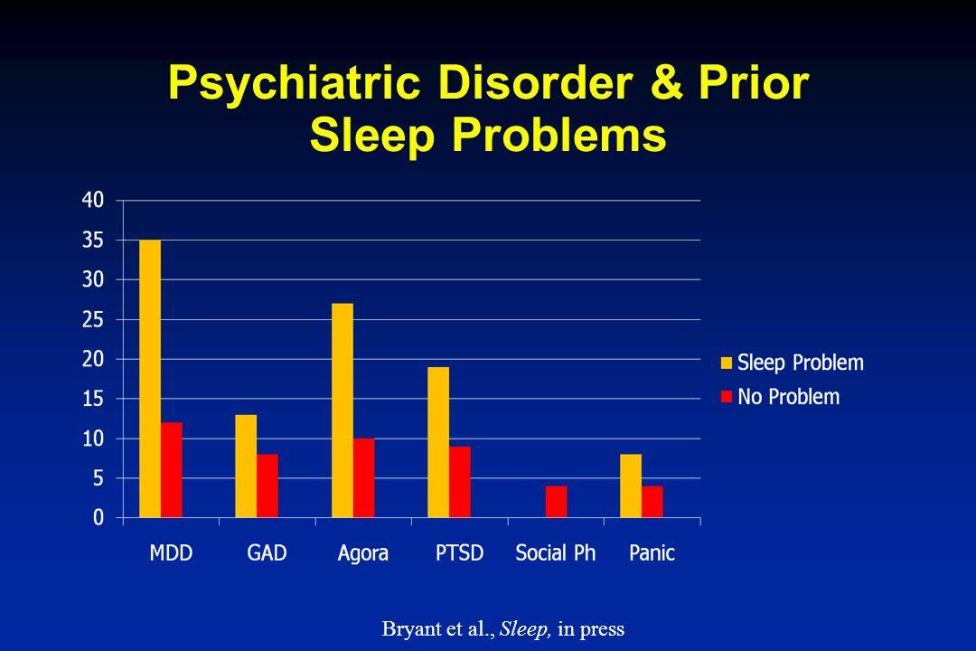 Psychiatric Disorder & Prior Sleep Problems Bryant et al., Sleep, in press