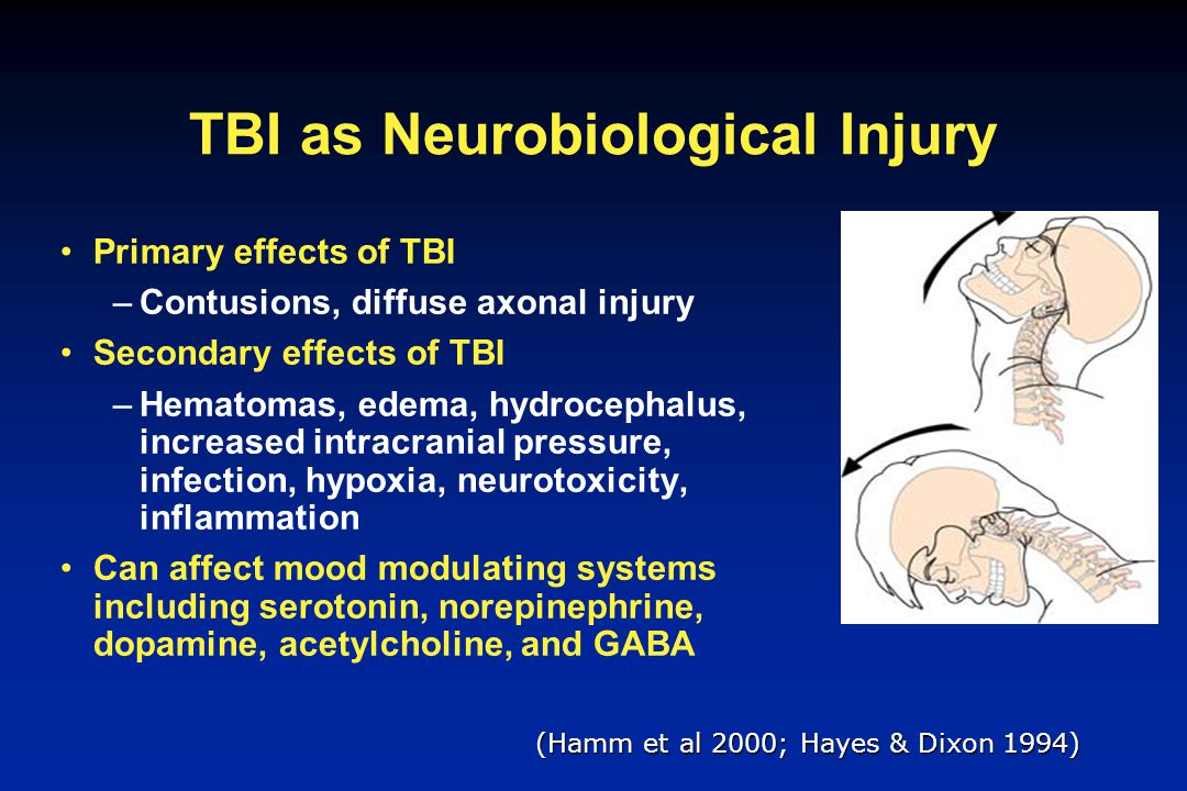 TBI as Neurobiological Injury Primary effects of TBI –Contusions, diffuse axonal injury Secondary effects of TBI –Hematomas, edema, hydrocephalus, inc