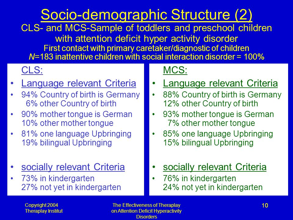 Copyright 2004 Theraplay Institut The Effectiveness of Theraplay on Attention Deficit Hyperactivity Disorders 10 Socio-demographic Structure (2) CLS- and MCS-Sample of toddlers and preschool children with attention deficit hyper activity disorder First contact with primary caretaker/diagnostic of children N=183 inattentive children with social interaction disorder = 100% CLS: Language relevant Criteria 94% Country of birth is Germany 6% other Country of birth 90% mother tongue is German 10% other mother tongue 81% one language Upbringing 19% bilingual Upbringing socially relevant Criteria 73% in kindergarten 27% not yet in kindergarten MCS: Language relevant Criteria 88% Country of birth is Germany 12% other Country of birth 93% mother tongue is German 7% other mother tongue 85% one language Upbringing 15% bilingual Upbringing socially relevant Criteria 76% in kindergarten 24% not yet in kindergarten
