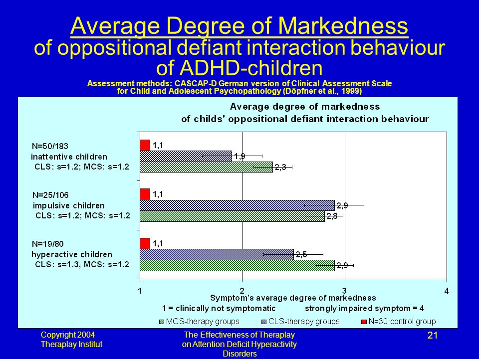 Copyright 2004 Theraplay Institut The Effectiveness of Theraplay on Attention Deficit Hyperactivity Disorders 21 Average Degree of Markedness of oppositional defiant interaction behaviour of ADHD-children Assessment methods: CASCAP-D German version of Clinical Assessment Scale for Child and Adolescent Psychopathology (Döpfner et al., 1999)