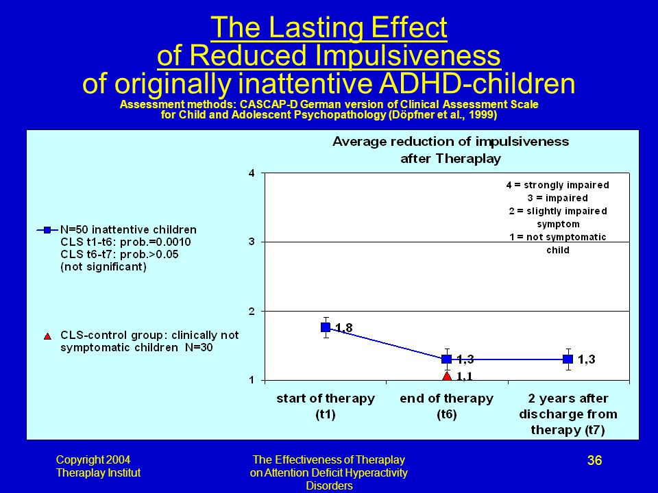Copyright 2004 Theraplay Institut The Effectiveness of Theraplay on Attention Deficit Hyperactivity Disorders 36 The Lasting Effect of Reduced Impulsiveness of originally inattentive ADHD-children Assessment methods: CASCAP-D German version of Clinical Assessment Scale for Child and Adolescent Psychopathology (Döpfner et al., 1999)