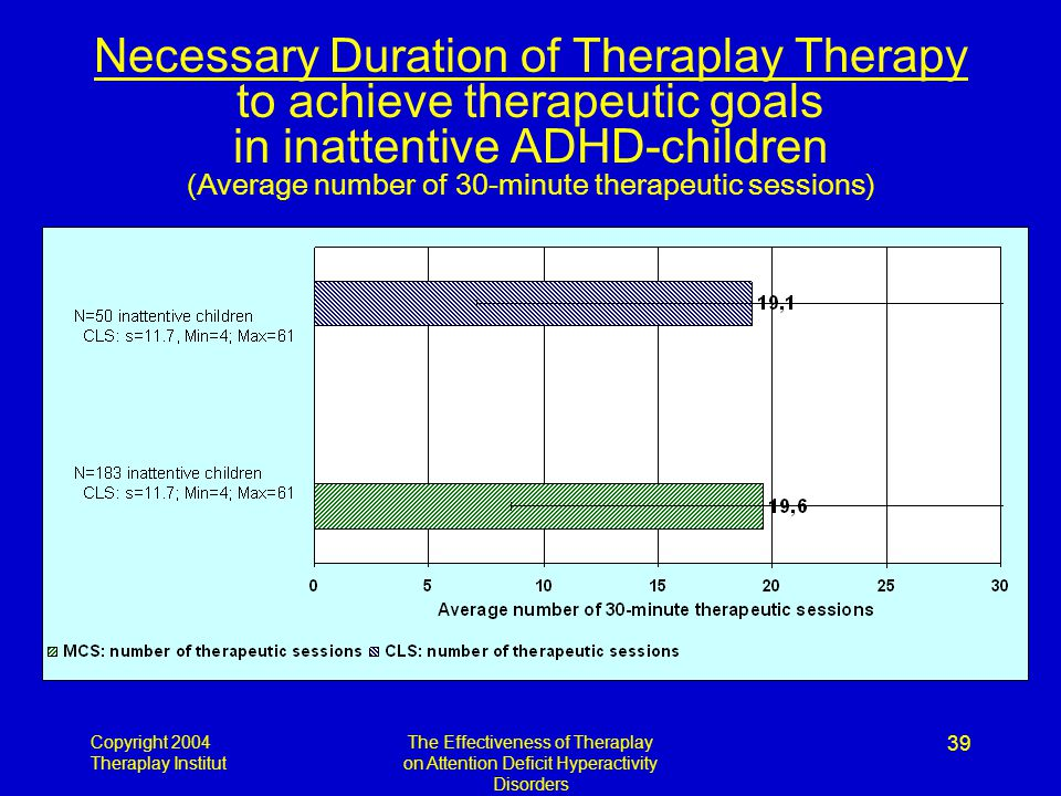 Copyright 2004 Theraplay Institut The Effectiveness of Theraplay on Attention Deficit Hyperactivity Disorders 39 Necessary Duration of Theraplay Thera