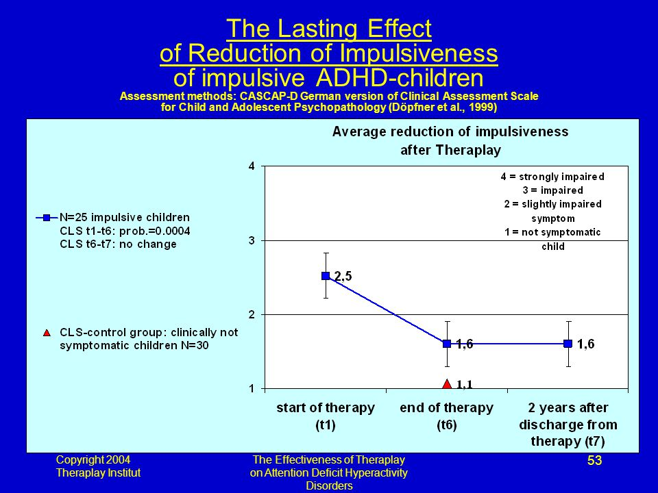 Copyright 2004 Theraplay Institut The Effectiveness of Theraplay on Attention Deficit Hyperactivity Disorders 53 The Lasting Effect of Reduction of Impulsiveness of impulsive ADHD-children Assessment methods: CASCAP-D German version of Clinical Assessment Scale for Child and Adolescent Psychopathology (Döpfner et al., 1999)