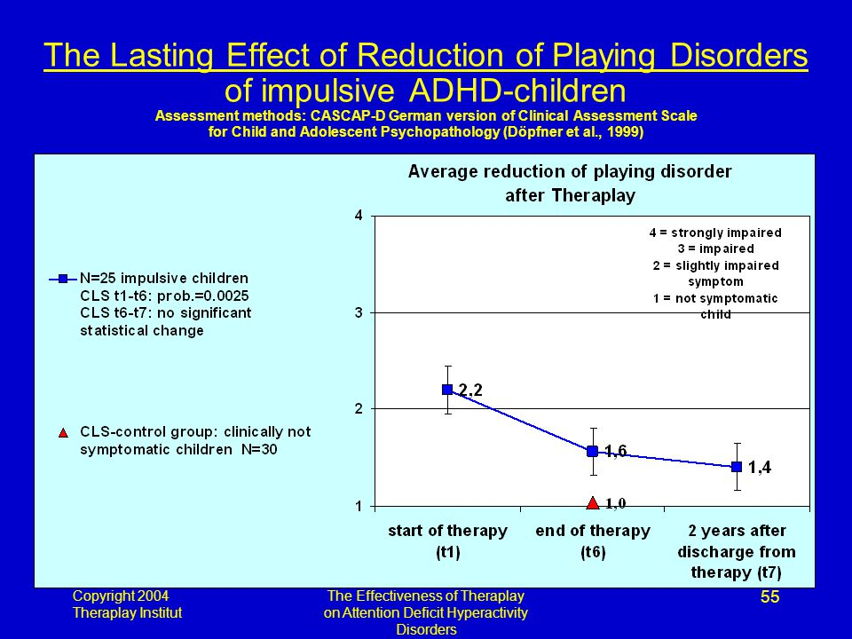 Copyright 2004 Theraplay Institut The Effectiveness of Theraplay on Attention Deficit Hyperactivity Disorders 55 The Lasting Effect of Reduction of Pl