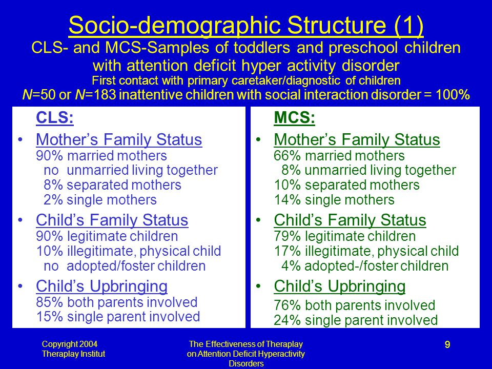 Copyright 2004 Theraplay Institut The Effectiveness of Theraplay on Attention Deficit Hyperactivity Disorders 9 Socio-demographic Structure (1) CLS- and MCS-Samples of toddlers and preschool children with attention deficit hyper activity disorder First contact with primary caretaker/diagnostic of children N=50 or N=183 inattentive children with social interaction disorder = 100% CLS: Mother's Family Status 90% married mothers no unmarried living together 8% separated mothers 2% single mothers Child's Family Status 90% legitimate children 10% illegitimate, physical child no adopted/foster children Child's Upbringing 85% both parents involved 15% single parent involved MCS: Mother's Family Status 66% married mothers 8% unmarried living together 10% separated mothers 14% single mothers Child's Family Status 79% legitimate children 17% illegitimate, physical child 4% adopted-/foster children Child's Upbringing 76% both parents involved 24% single parent involved