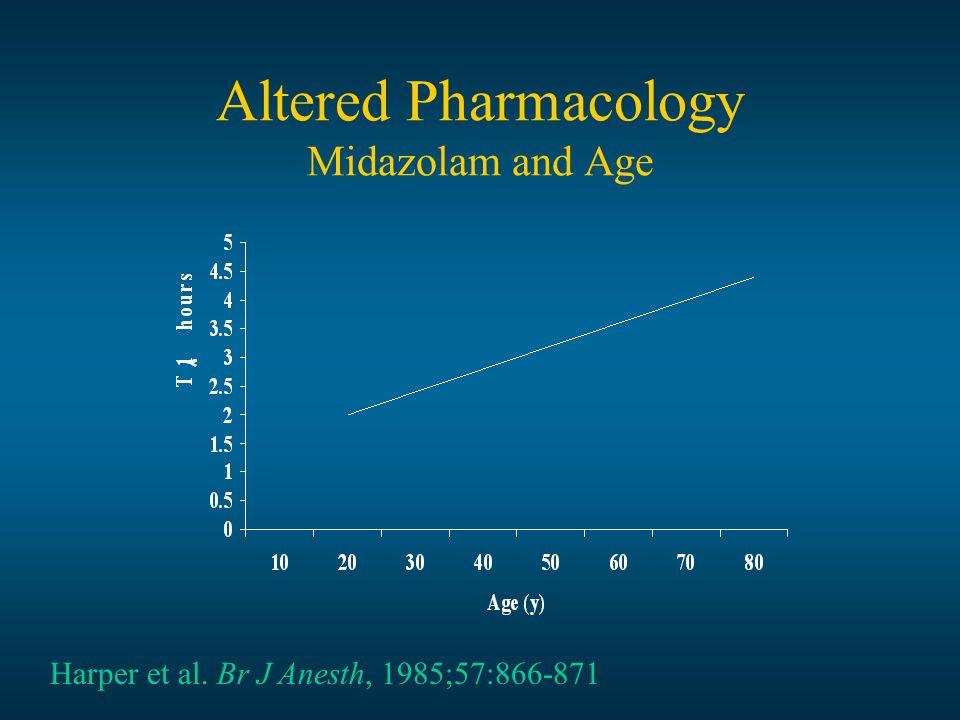 Altered Pharmacology Midazolam and Age Harper et al. Br J Anesth, 1985;57:866-871