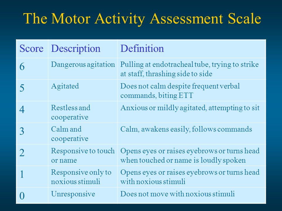 The Motor Activity Assessment Scale ScoreDescriptionDefinition 6 Dangerous agitationPulling at endotracheal tube, trying to strike at staff, thrashing side to side 5 AgitatedDoes not calm despite frequent verbal commands, biting ETT 4 Restless and cooperative Anxious or mildly agitated, attempting to sit 3 Calm and cooperative Calm, awakens easily, follows commands 2 Responsive to touch or name Opens eyes or raises eyebrows or turns head when touched or name is loudly spoken 1 Responsive only to noxious stimuli Opens eyes or raises eyebrows or turns head with noxious stimuli 0 UnresponsiveDoes not move with noxious stimuli