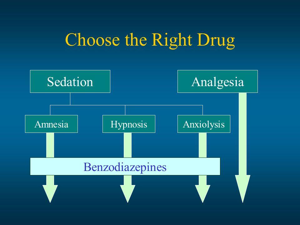 Choose the Right Drug SedationAnalgesia AmnesiaAnxiolysisHypnosis Benzodiazepines