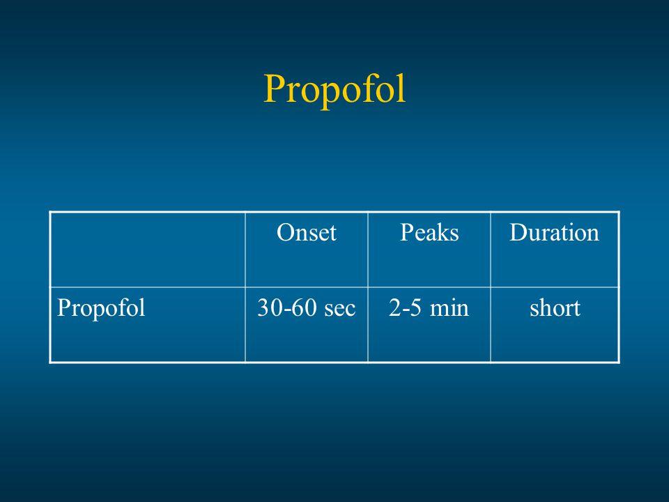 OnsetPeaksDuration Propofol30-60 sec2-5 minshort