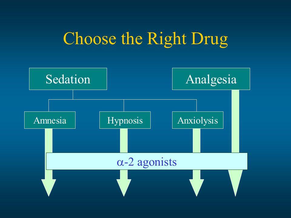 Choose the Right Drug SedationAnalgesia AmnesiaAnxiolysisHypnosis  -2 agonists
