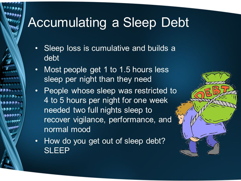 Accumulating a Sleep Debt Sleep loss is cumulative and builds a debt Most people get 1 to 1.5 hours less sleep per night than they need People whose sleep was restricted to 4 to 5 hours per night for one week needed two full nights sleep to recover vigilance, performance, and normal mood How do you get out of sleep debt.