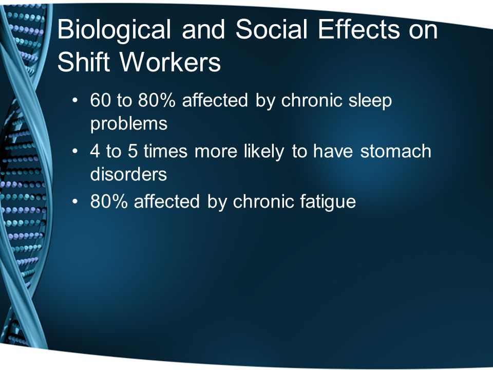 Biological and Social Effects on Shift Workers 60 to 80% affected by chronic sleep problems 4 to 5 times more likely to have stomach disorders 80% affected by chronic fatigue