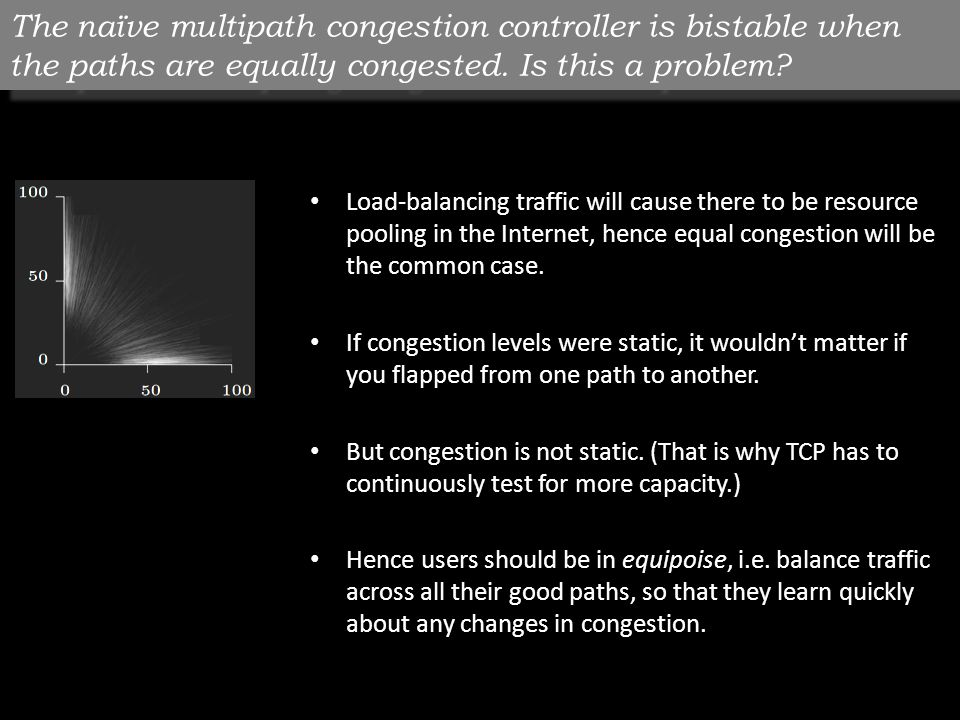 The naïve multipath congestion controller is bistable when the paths are equally congested.