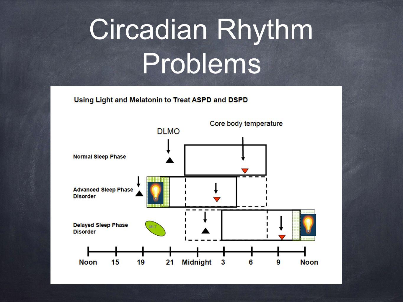 Circadian Rhythm Problems