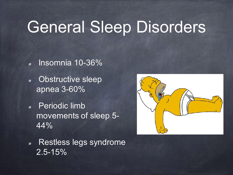 General Sleep Disorders Insomnia 10-36% Obstructive sleep apnea 3-60% Periodic limb movements of sleep 5- 44% Restless legs syndrome 2.5-15%
