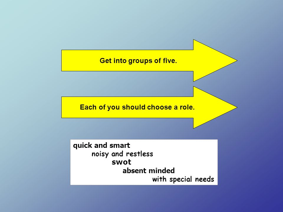 Get into groups of five. Each of you should choose a role.
