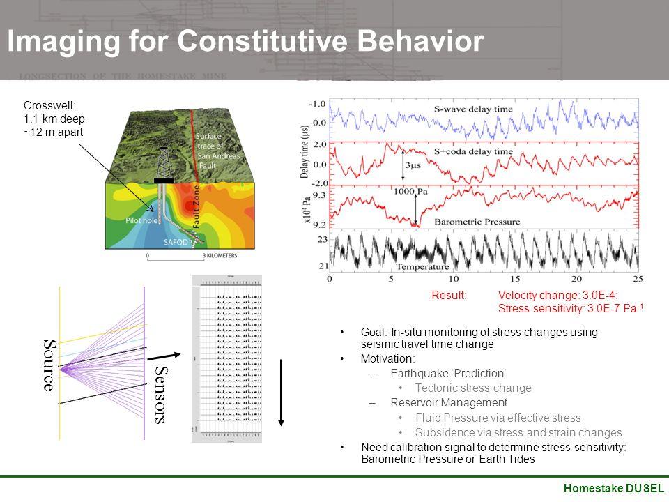 Homestake DUSEL Imaging for Constitutive Behavior Crosswell: 1.1 km deep ~12 m apart Result: Velocity change: 3.0E-4; Stress sensitivity: 3.0E-7 Pa -1