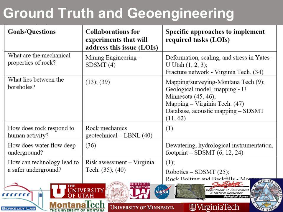 Ground Truth and Geoengineering