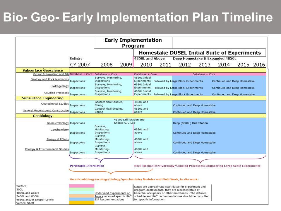 Bio- Geo- Early Implementation Plan Timeline