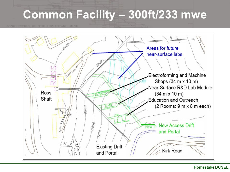 Homestake DUSEL Common Facility – 300ft/233 mwe