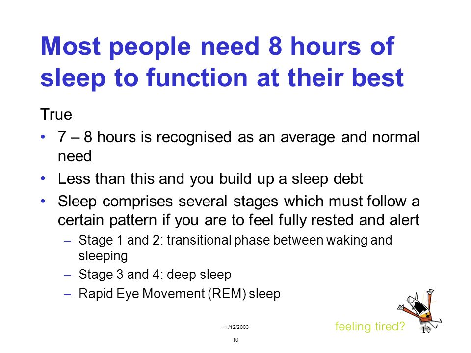 11/12/2003 10 Most people need 8 hours of sleep to function at their best True 7 – 8 hours is recognised as an average and normal need Less than this