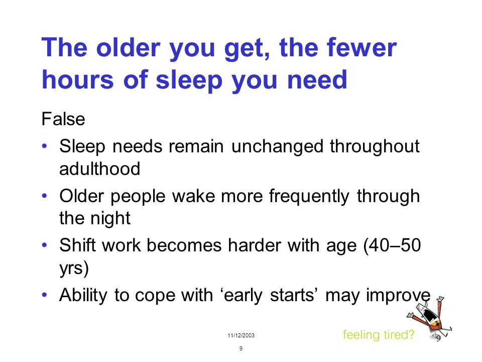 11/12/2003 10 Most people need 8 hours of sleep to function at their best True 7 – 8 hours is recognised as an average and normal need Less than this and you build up a sleep debt Sleep comprises several stages which must follow a certain pattern if you are to feel fully rested and alert –Stage 1 and 2: transitional phase between waking and sleeping –Stage 3 and 4: deep sleep –Rapid Eye Movement (REM) sleep