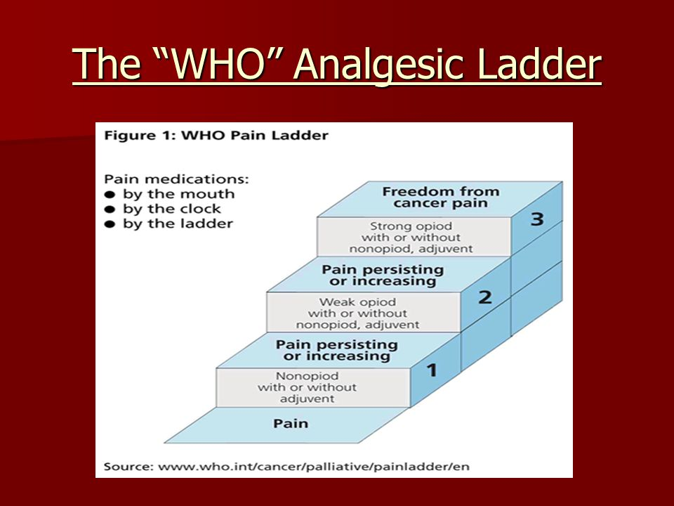 "The ""WHO"" Analgesic Ladder"