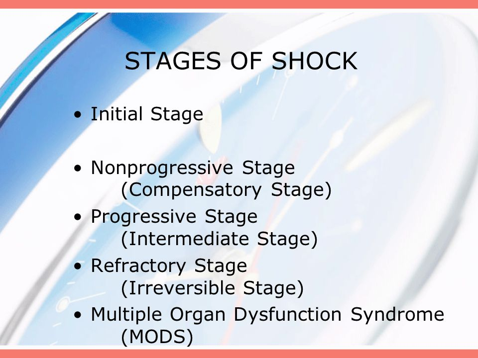 STAGES OF SHOCK Initial Stage Nonprogressive Stage (Compensatory Stage) Progressive Stage (Intermediate Stage) Refractory Stage (Irreversible Stage) Multiple Organ Dysfunction Syndrome (MODS)