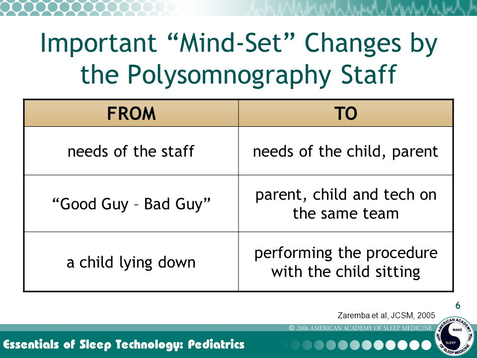6 Important Mind-Set Changes by the Polysomnography Staff FROMTO needs of the staffneeds of the child, parent Good Guy – Bad Guy parent, child and tech on the same team a child lying down performing the procedure with the child sitting Zaremba et al, JCSM, 2005
