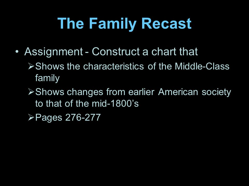 Family UnitEarly AmericaMid-1800's Family  Family was major unit of economic production  Cities undermined importance of family as jobs took place outside the home Husband  Husband held power in the family  Some power had to be given to the wife as husband works outside home Wife Children