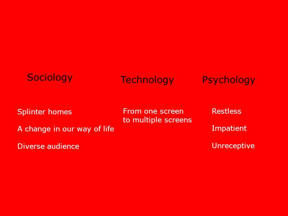 Splinter homes A change in our way of life Diverse audience From one screen to multiple screens Restless Impatient Unreceptive Sociology TechnologyPsychology