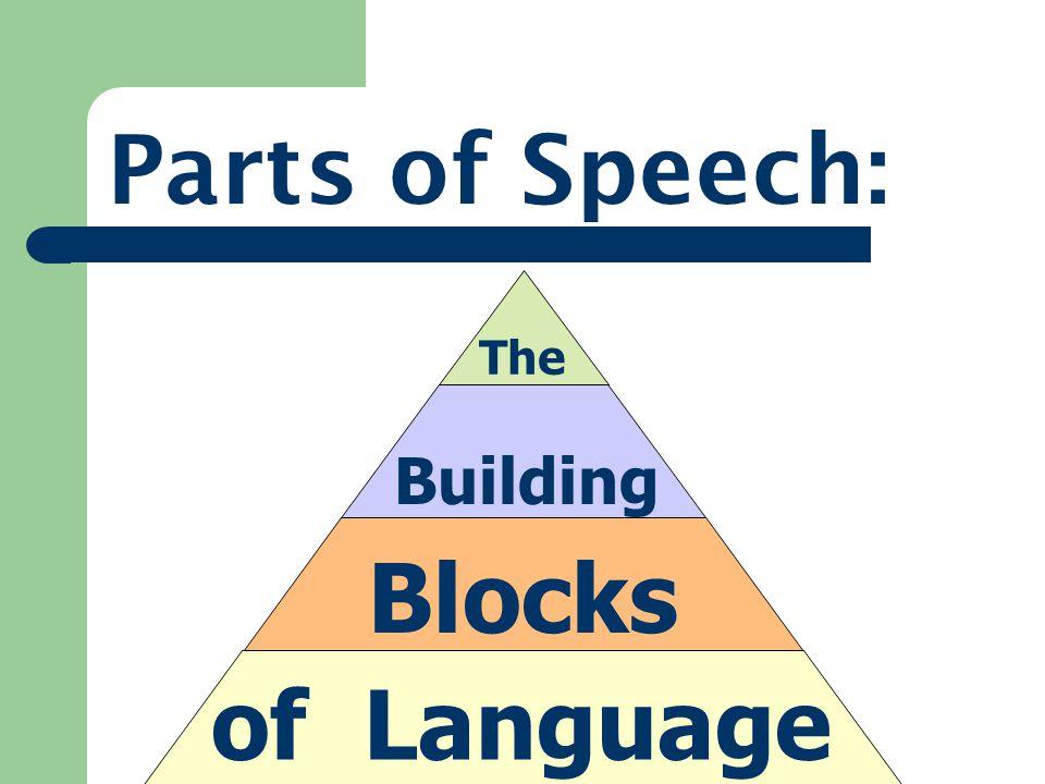Parts of Speech: The Building Blocks of Language
