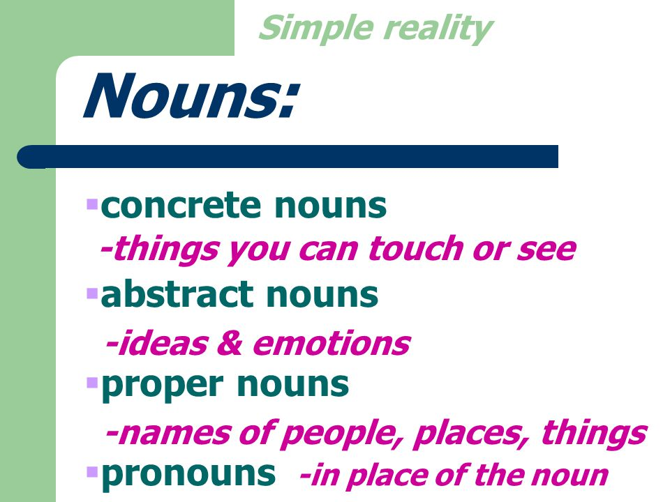Simple reality Nouns:  concrete nouns  abstract nouns  proper nouns  pronouns -ideas & emotions -things you can touch or see -names of people, places, things -in place of the noun