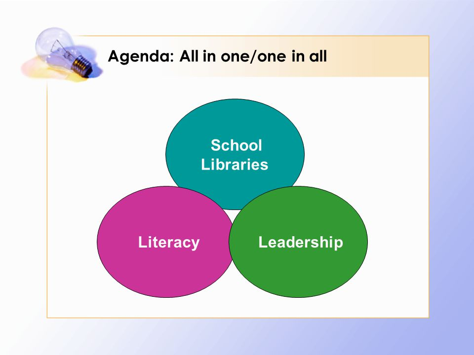Agenda: All in one/one in all School Libraries Literacy Leadership