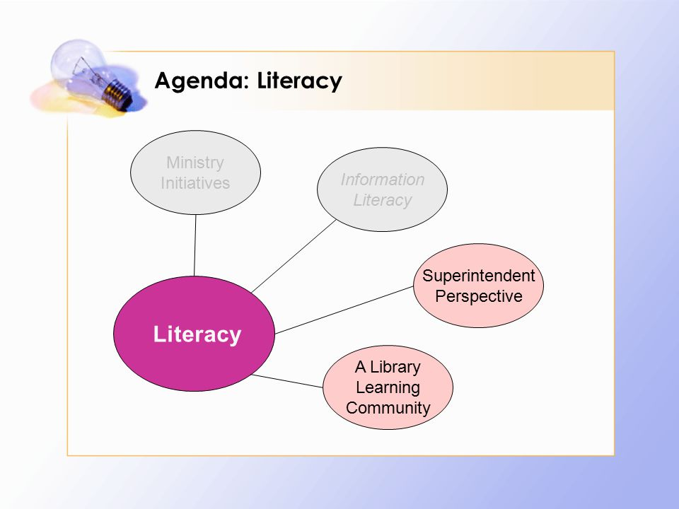 Agenda: Literacy Literacy Ministry Initiatives Superintendent Perspective Information Literacy A Library Learning Community