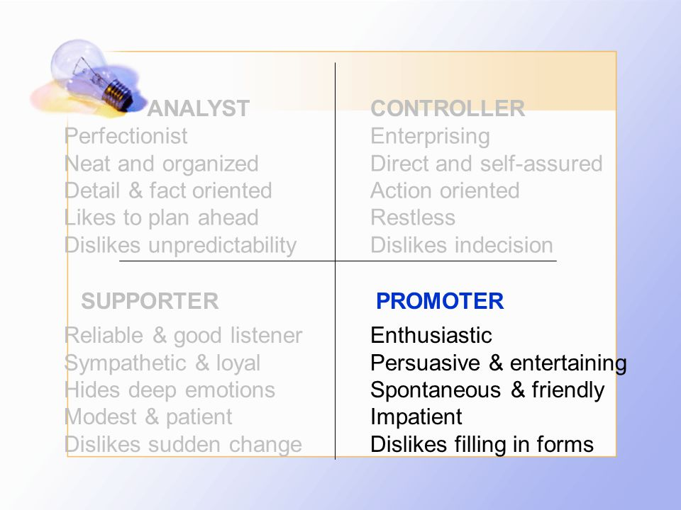 ANALYSTCONTROLLER SUPPORTERPROMOTER Perfectionist Neat and organized Detail & fact oriented Likes to plan ahead Dislikes unpredictability Enterprising Direct and self-assured Action oriented Restless Dislikes indecision Reliable & good listener Sympathetic & loyal Hides deep emotions Modest & patient Dislikes sudden change Enthusiastic Persuasive & entertaining Spontaneous & friendly Impatient Dislikes filling in forms