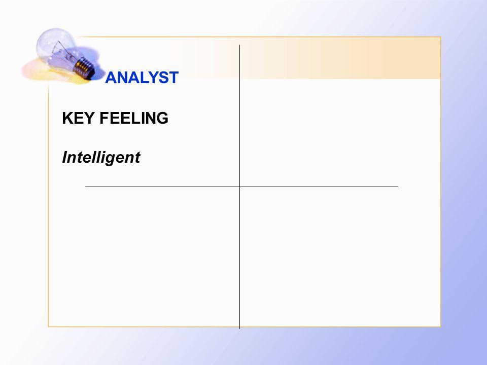 ANALYST KEY FEELING Intelligent