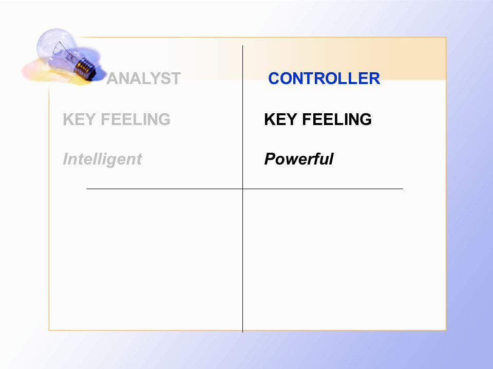 ANALYSTCONTROLLER KEY FEELING Intelligent KEY FEELING Powerful
