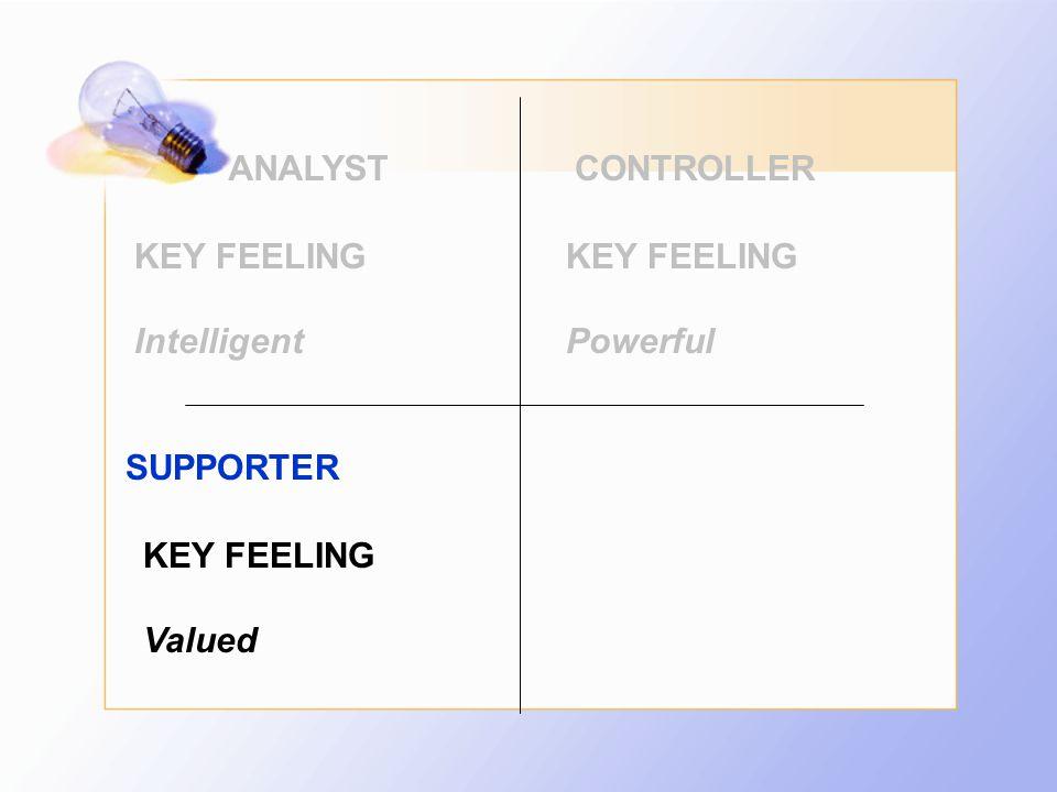 ANALYSTCONTROLLER SUPPORTER KEY FEELING Intelligent KEY FEELING Powerful KEY FEELING Valued