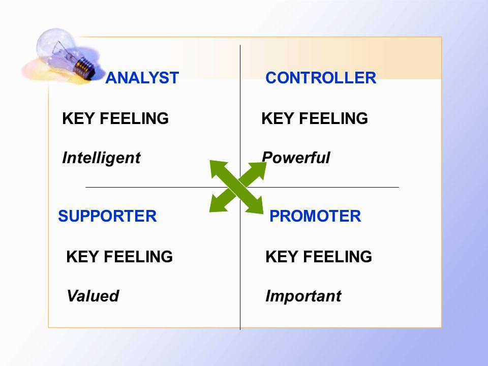 ANALYSTCONTROLLER SUPPORTERPROMOTER KEY FEELING Intelligent KEY FEELING Powerful KEY FEELING Valued KEY FEELING Important
